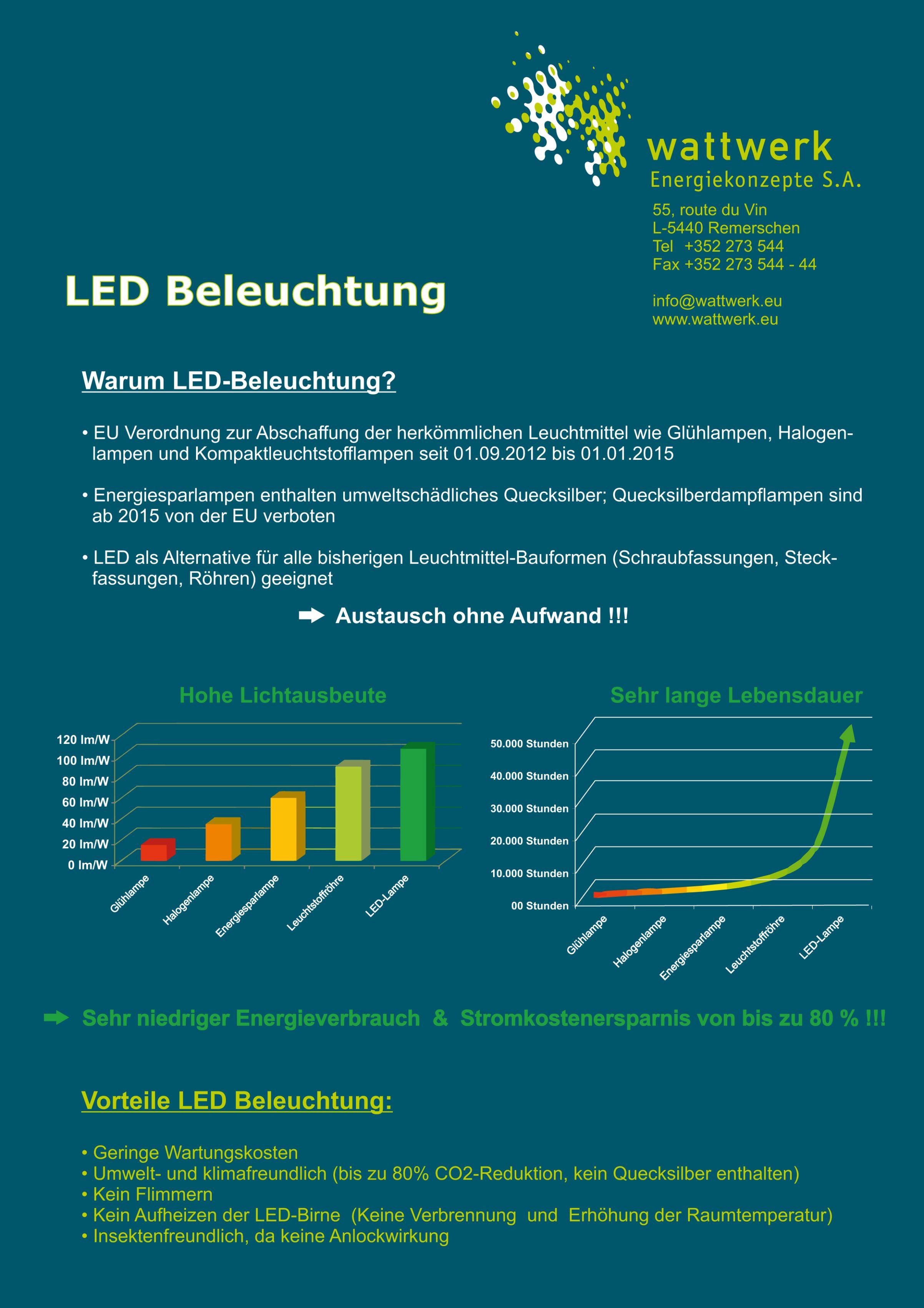 LED-Vorteile
